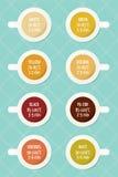 Разнообразия чая и инструкции заваривать Крутое время Стоковое Фото