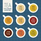Разнообразия чая и инструкции заваривать Крутое время Стоковая Фотография RF