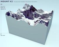 Раздел cutaway K2 зига Индии Стоковые Фото