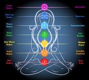 Раздумье йоги женщины с chakras Стоковое Изображение RF
