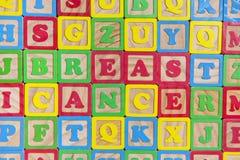 Рак молочной железы Стоковое Фото