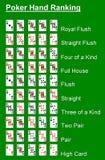 ранжировка покера руки Стоковые Изображения