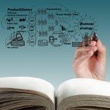 Раскройте пустую книгу бизнес-процесса Стоковые Фотографии RF