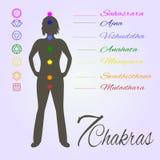 Расположение chakras йоги основы 7 на человеческом теле Стоковые Изображения RF