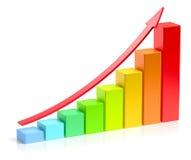 Растущая красочная диаграмма в виде вертикальных полос с красным conce успеха в бизнесе стрелки Стоковые Изображения