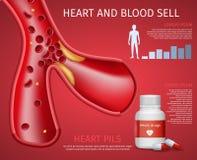 Реалистические сердце и кровь продают информативное знамя бесплатная иллюстрация