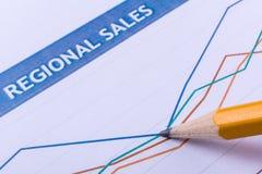 Региональные продажи Стоковое Изображение