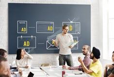 Рекламировать концепцию цифров коммерчески маркетинга клеймя стоковое фото