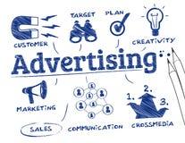 рекламировать принципиальную схему иллюстрация штока