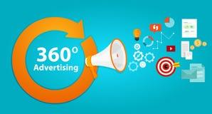 360 рекламируя объявлений концепции агенства полного покрытия иллюстрация вектора