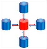 репликация базы данных Стоковые Изображения