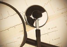 Ретро атрибуты в медицине медицины стоковое фото