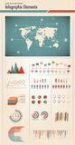 Ретро комплект infographics стоковые изображения