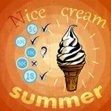 Ретро объявления мороженого Стоковое Фото