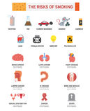 Риск курить infographics вектор иллюстрация штока