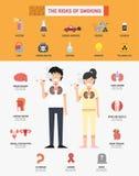 Риск курить infographics иллюстрация штока
