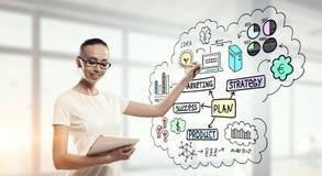 Рисовать бизнес-план Мультимедиа Стоковые Изображения RF