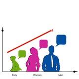 род данным по диаграммы статистически Стоковая Фотография