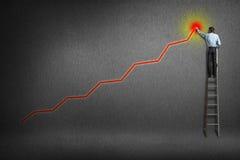 Рост бизнесмена для графиков на стене Стоковая Фотография RF