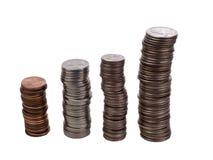 рост диаграммы монеток штабелирует нас стоковые фото