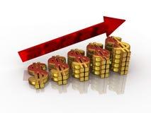 рост доллара Стоковые Изображения RF