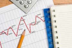 Рост карандаша и диаграммы, бизнесмен рабочего места Стоковое Изображение