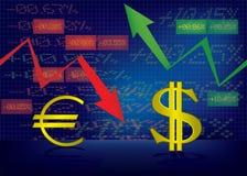 Рост доллара, иллюстрация спада евро Стоковые Изображения