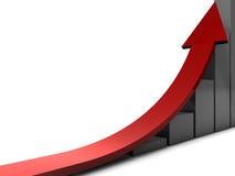 рост Стоковая Фотография RF