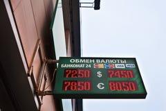 Рублевка валютной биржи против евро и usd Стоковые Изображения