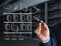Рука бизнесмена рисует диаграмму системы интернета стоковое фото rf