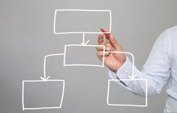 Рука бизнесмена форм нарисованных рукой пустых геометрических Стоковое фото RF