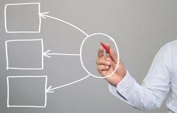 Рука бизнесмена форм нарисованных рукой пустых геометрических Стоковое Изображение RF