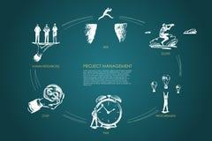 Руководство проектом - объем, поставка, цена, человеческие resourcess, концепция риска установленная бесплатная иллюстрация
