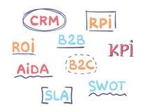 Рукописный комплект вектора акронимов дела составьте схему экрану маркетинга руки чертежа принципиальной схемы женскому прозрачно Стоковые Фотографии RF