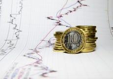 Русские монетки на финансовых диаграммах Стоковые Фото