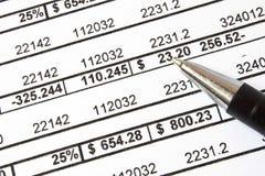 Принципиальная схема подсчитывать и финансов Стоковые Фотографии RF