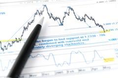 рынок анализа Стоковое Изображение RF