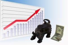 рынок тенденцией к повышению курсов Стоковые Изображения