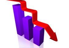 рынок финансов медведя Стоковая Фотография RF