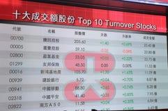 Рыночный индекс Гонконг фондовой биржи стоковые изображения rf