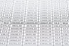 рядки номеров Стоковое Изображение RF