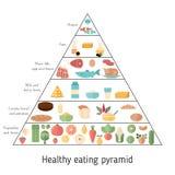 Самая лучшая еда для потери веса бесплатная иллюстрация