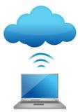 Самомоднейшая компьтер-книжка посылает архивы к серверу облака иллюстрация штока