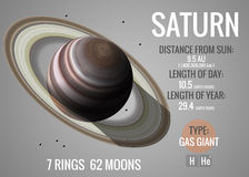 Сатурн - Infographic представляет одно из солнечного Стоковое Фото
