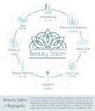Салон красоты infographic Стоковые Фото