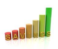 сбережения Стоковая Фотография
