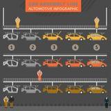 Сборочный конвейер автомобиля Стоковые Изображения