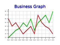 сбывания макроса диаграммы дела динамически Стоковое Изображение