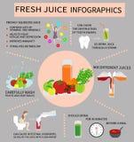 Свежий сок Infografics Стоковое Изображение RF