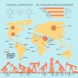 сверля запад Сибиря масла индустрии хороший Стоковые Фотографии RF